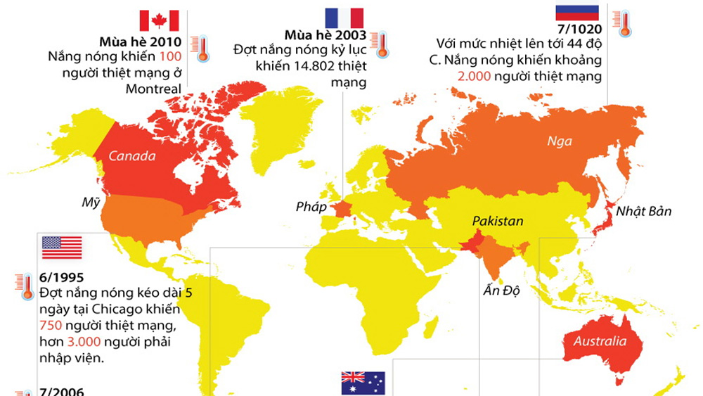 Nhìn lại những đợt nắng nóng kỷ lục trên thế giới